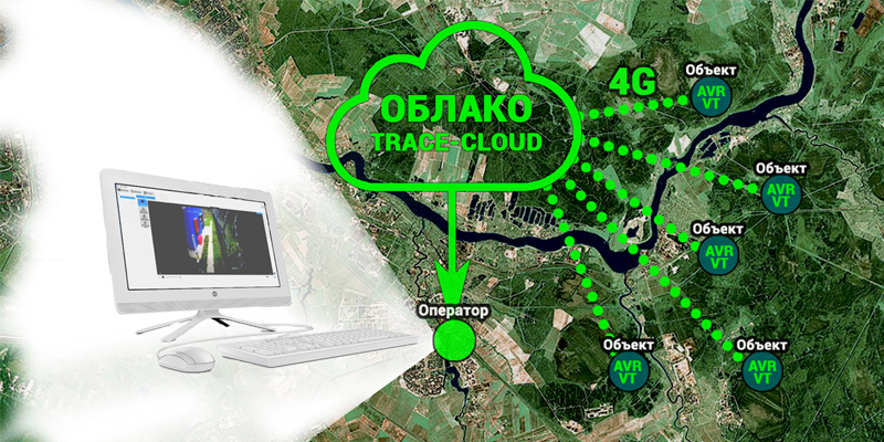 Система облачного 4G видеомониторинга