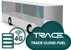 TRACE CLOUD RECORD