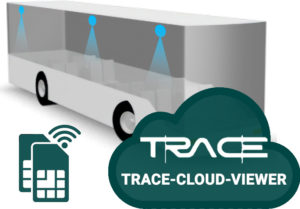 TRACE CLOUD VIEWER